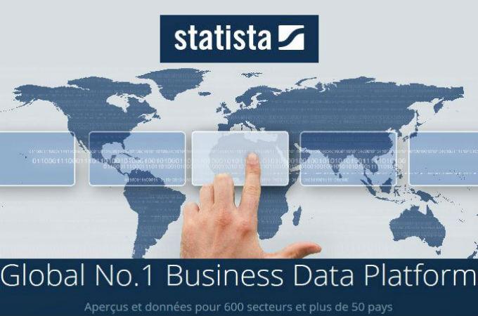 Logo Statista et carte du monde