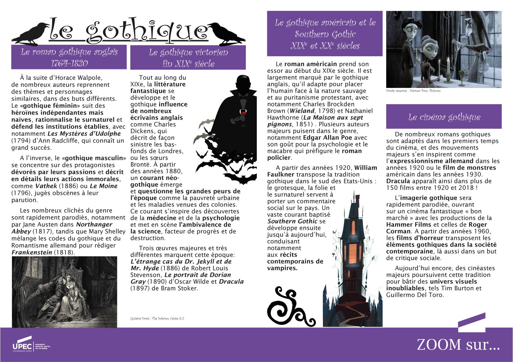 Panorama de la fiction gothique